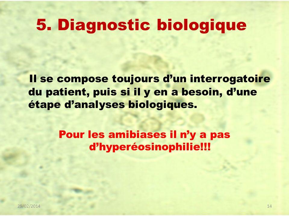 5. Diagnostic biologique