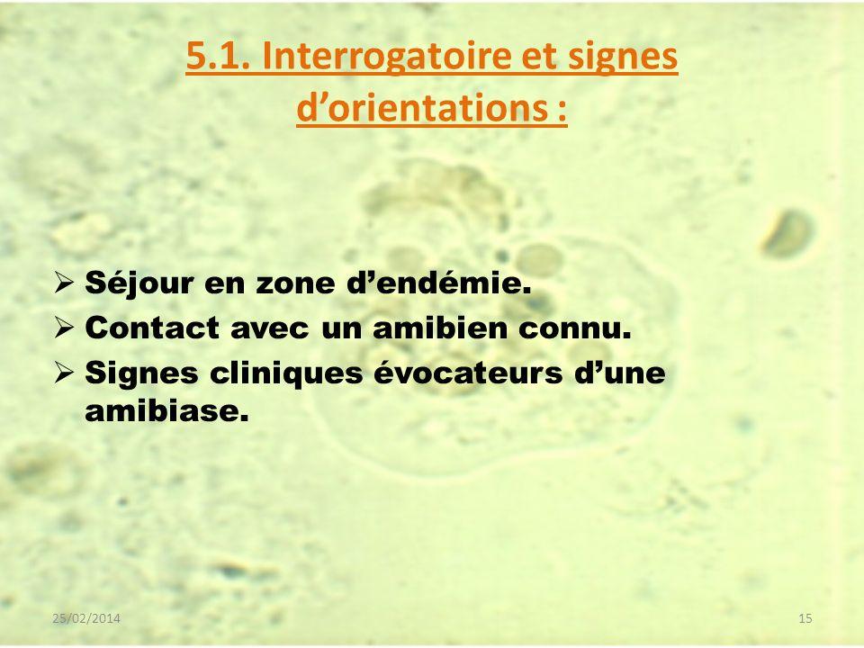 5.1. Interrogatoire et signes d'orientations :