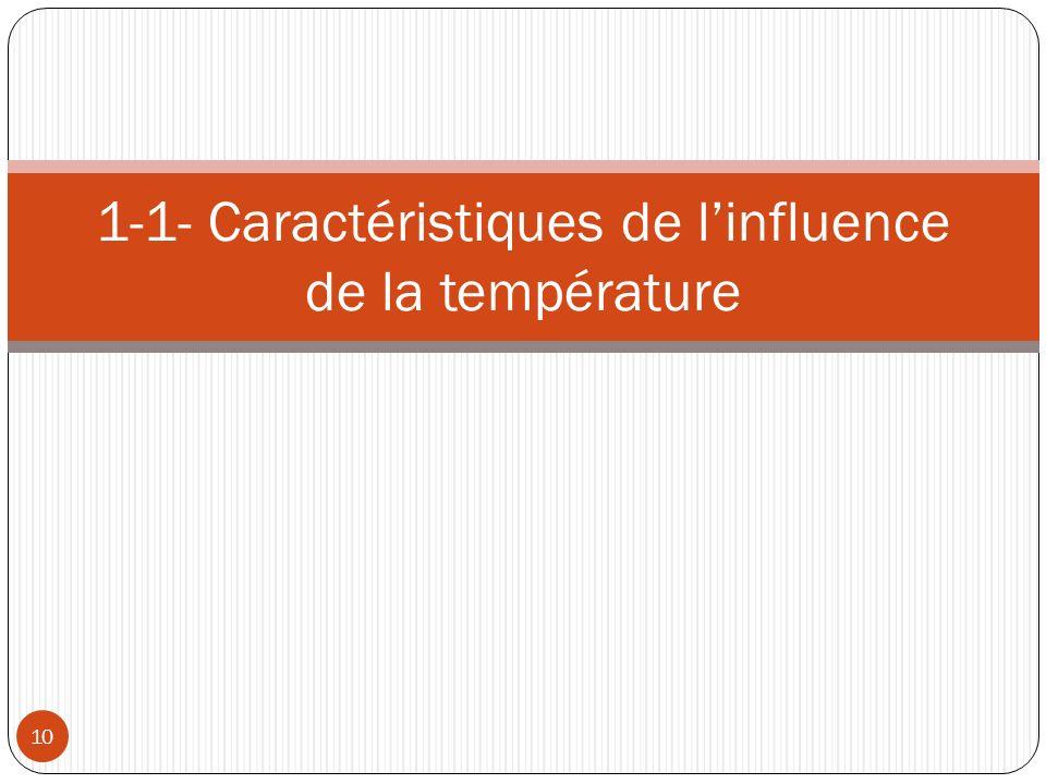 1-1- Caractéristiques de l'influence de la température