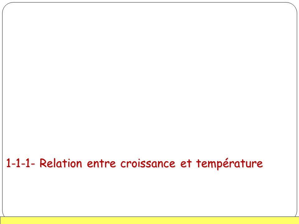 1-1-1- Relation entre croissance et température