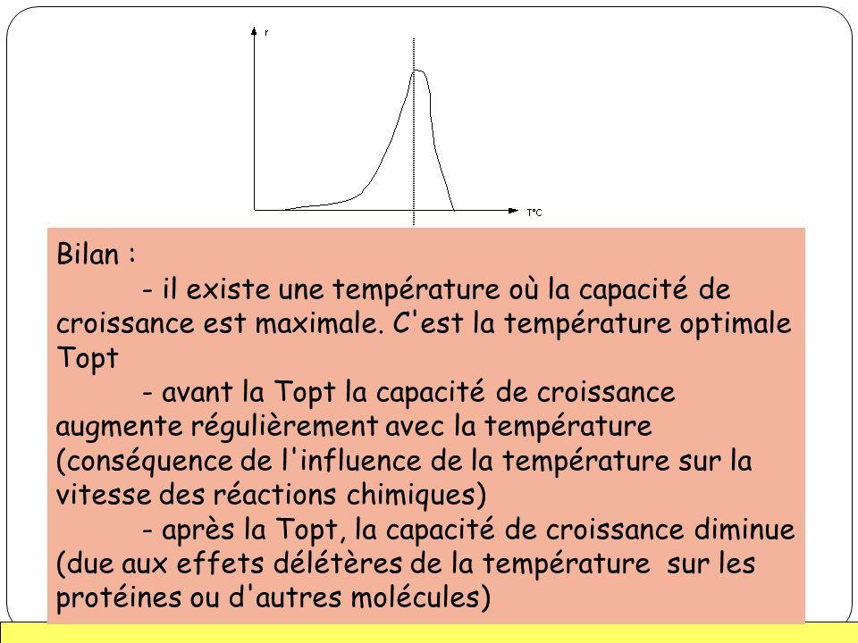 Bilan : - il existe une température où la capacité de croissance est maximale. C est la température optimale Topt.