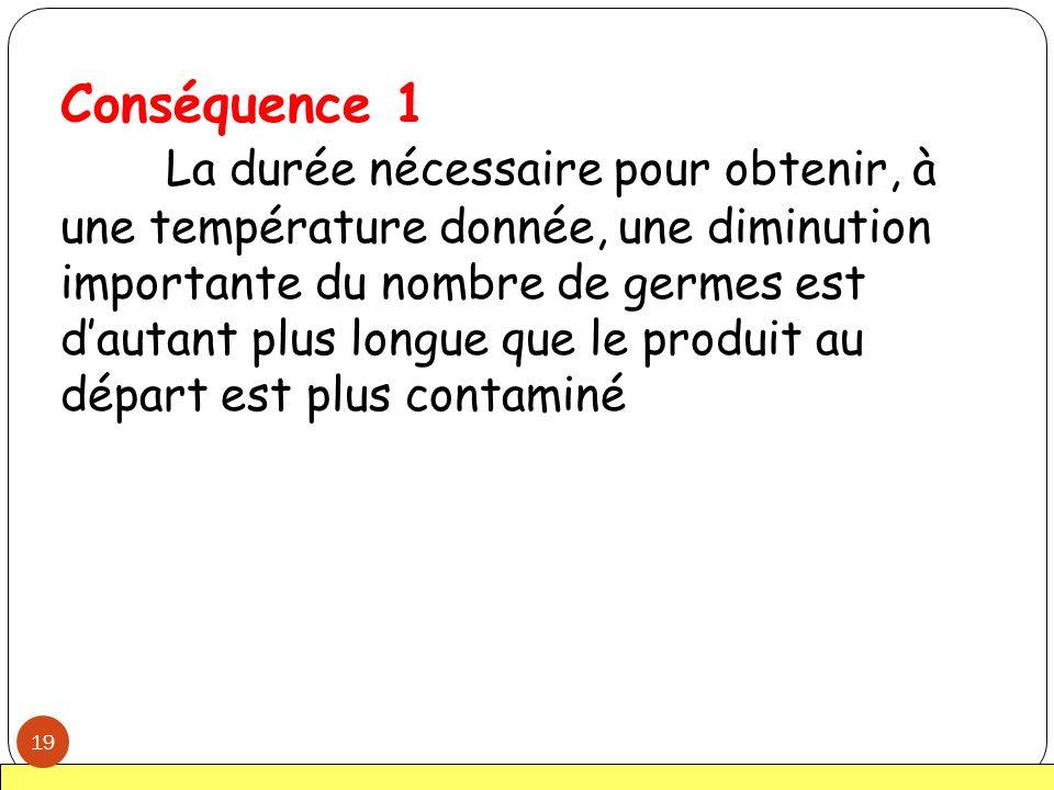 Conséquence 1