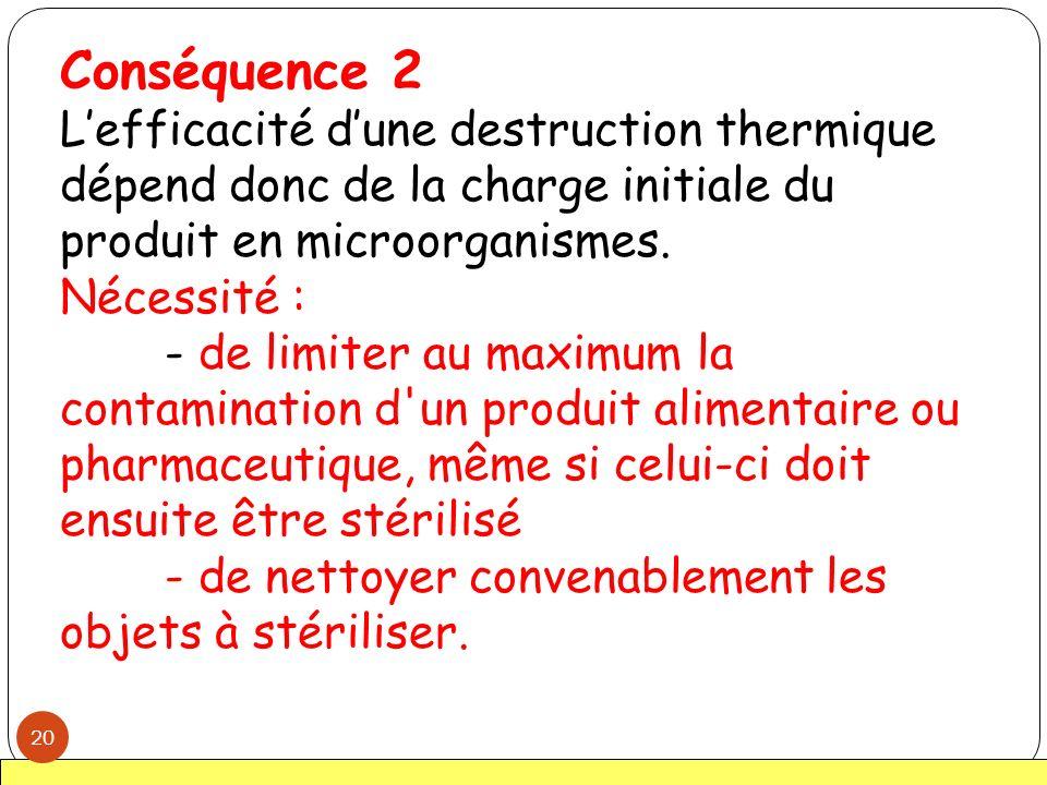 Conséquence 2 L'efficacité d'une destruction thermique dépend donc de la charge initiale du produit en microorganismes. Nécessité :
