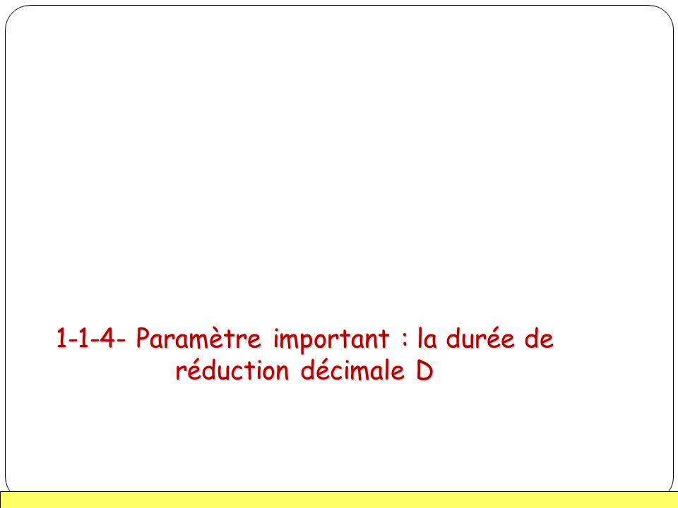 1-1-4- Paramètre important : la durée de réduction décimale D