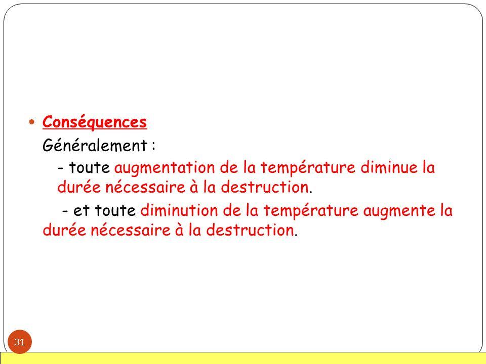 Conséquences Généralement : - toute augmentation de la température diminue la durée nécessaire à la destruction.