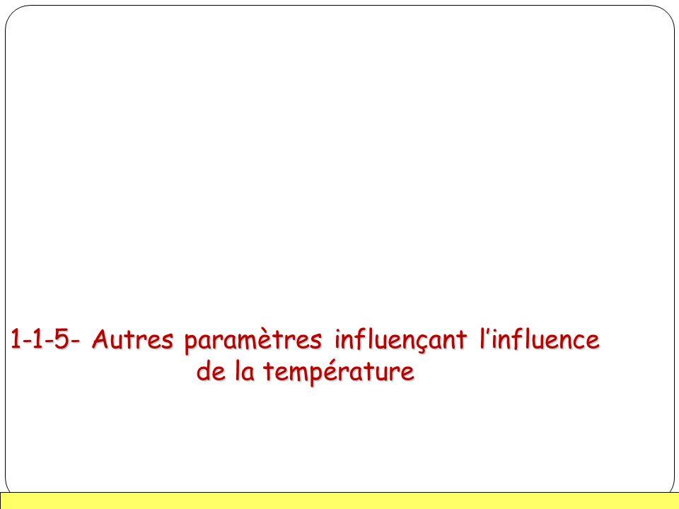 1-1-5- Autres paramètres influençant l'influence de la température