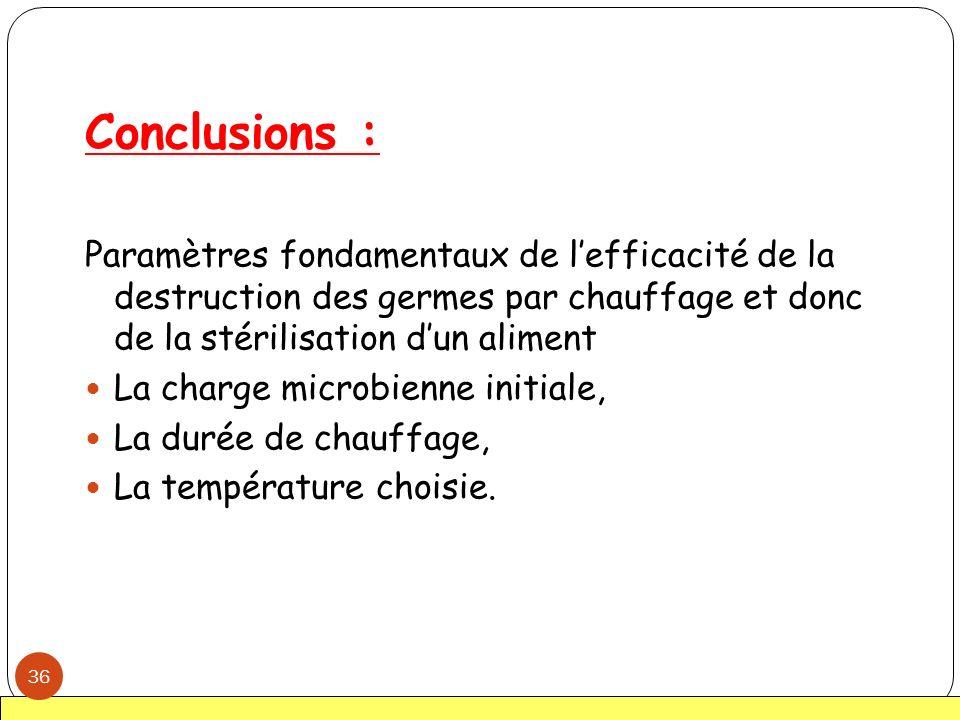 Conclusions : Paramètres fondamentaux de l'efficacité de la destruction des germes par chauffage et donc de la stérilisation d'un aliment.