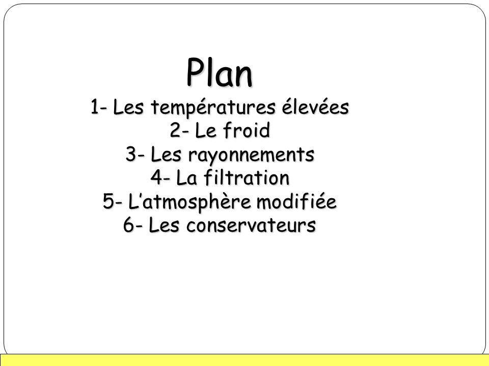 Plan 1- Les températures élevées 2- Le froid 3- Les rayonnements 4- La filtration 5- L'atmosphère modifiée 6- Les conservateurs