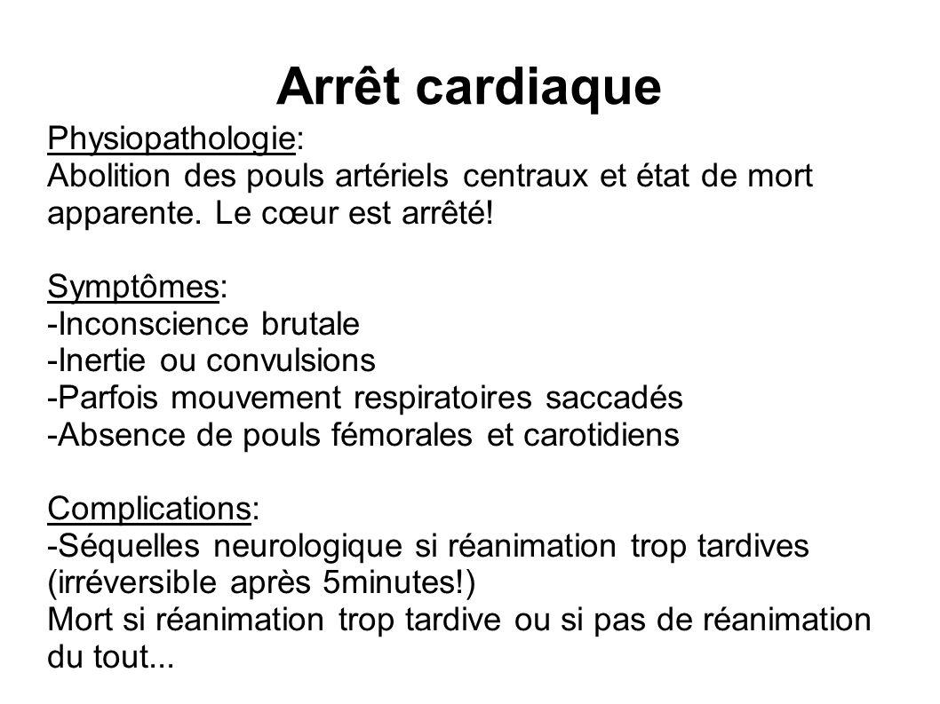 Arrêt cardiaque Physiopathologie: