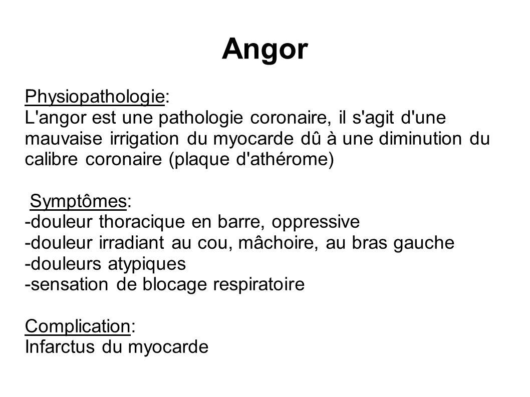 Angor Physiopathologie: