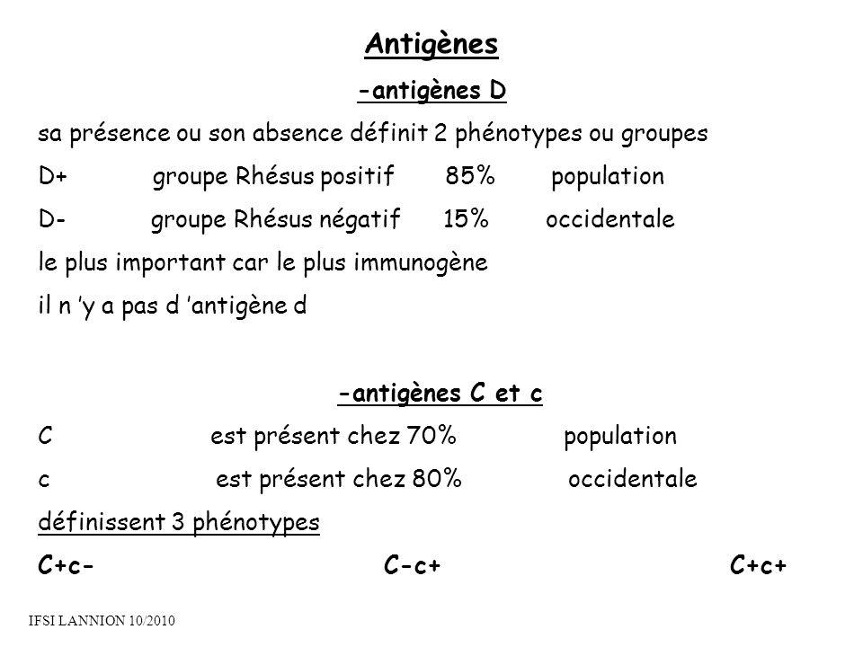 Antigènes -antigènes D