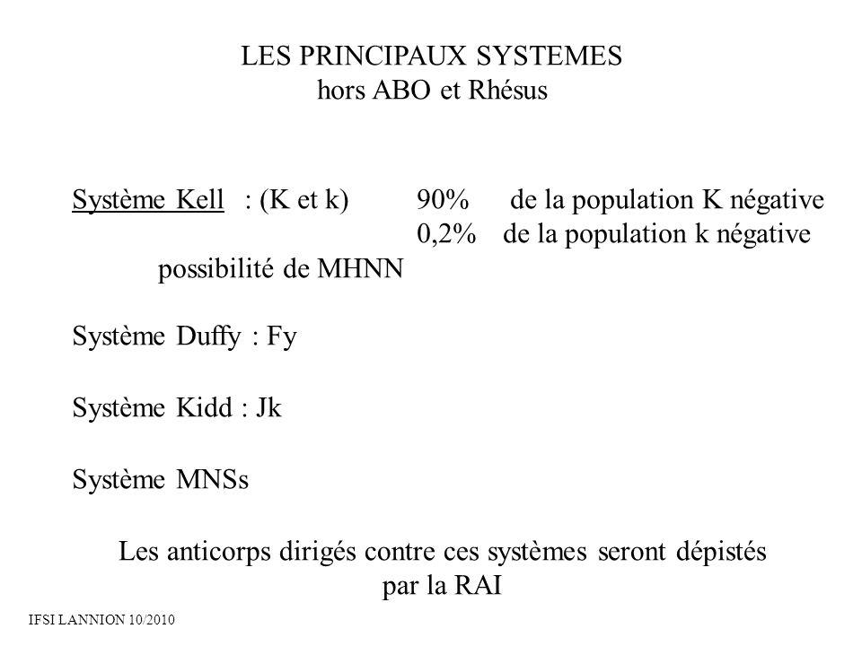 LES PRINCIPAUX SYSTEMES hors ABO et Rhésus
