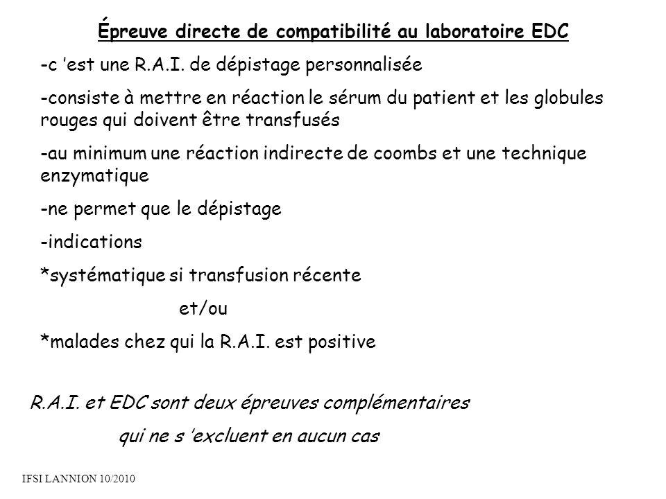 Épreuve directe de compatibilité au laboratoire EDC