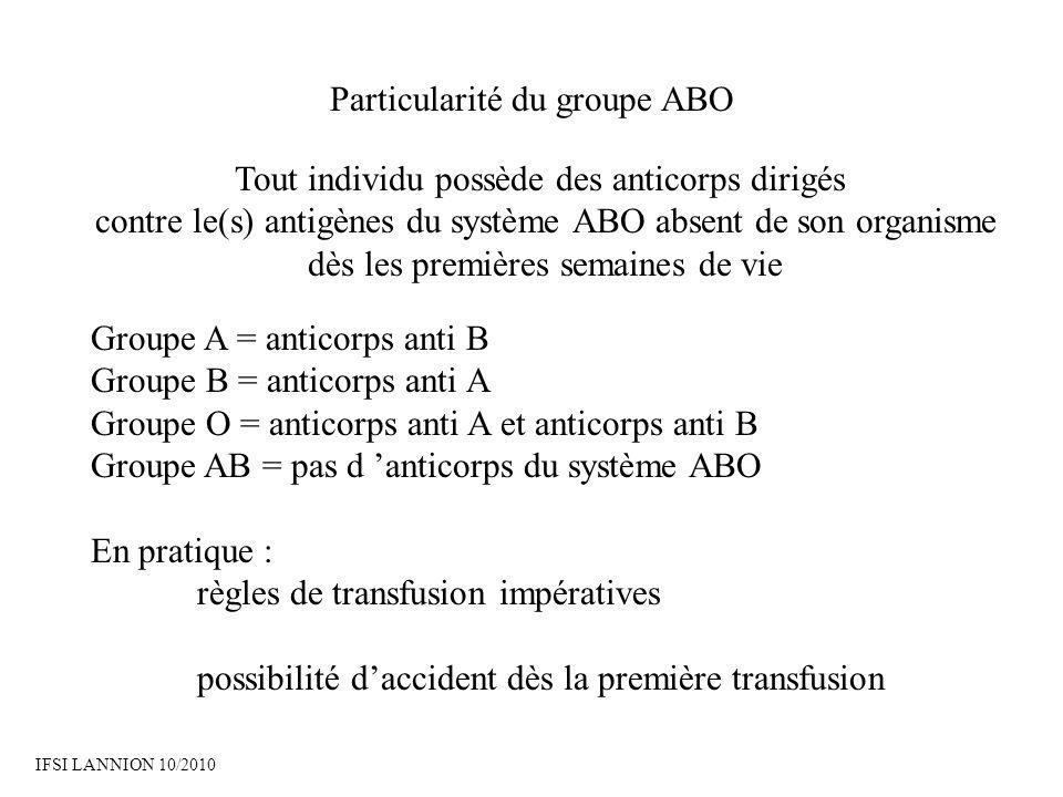 Particularité du groupe ABO