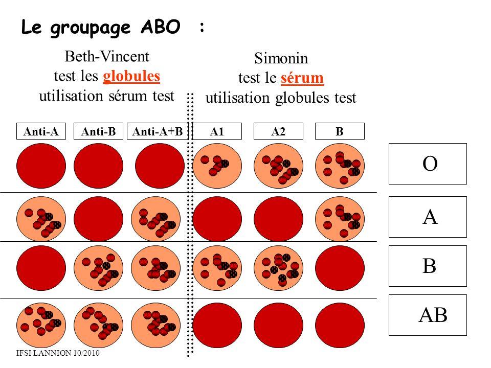 O A B AB Le groupage ABO : Beth-Vincent Simonin test les globules