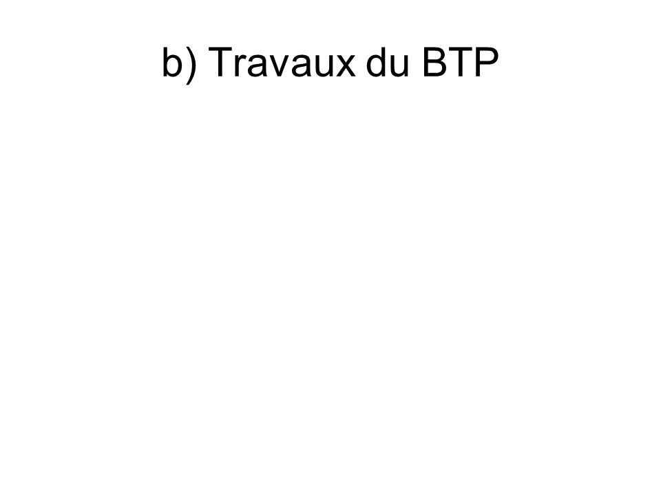 b) Travaux du BTP