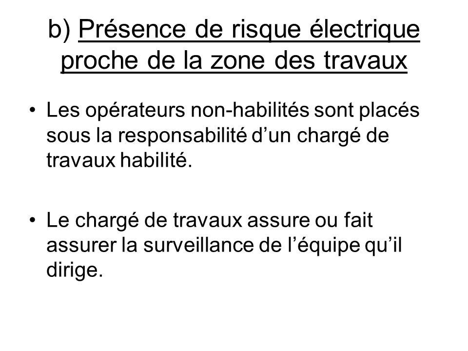 b) Présence de risque électrique proche de la zone des travaux