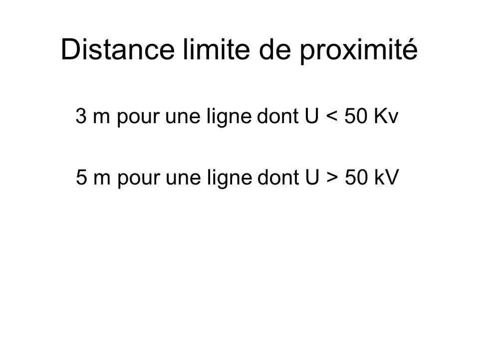 Distance limite de proximité