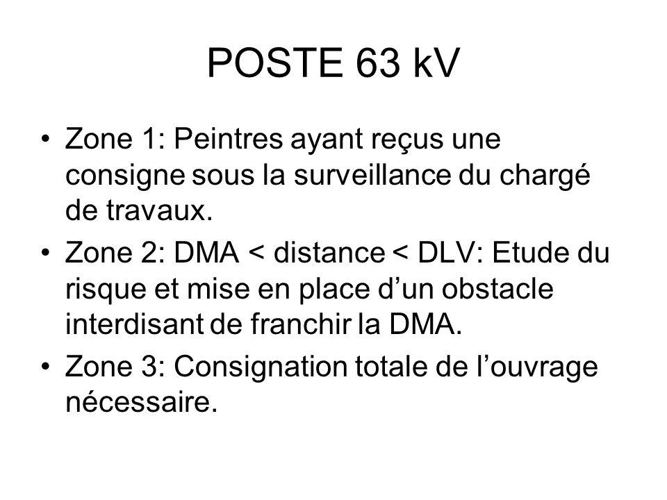 POSTE 63 kV Zone 1: Peintres ayant reçus une consigne sous la surveillance du chargé de travaux.