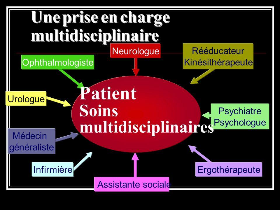 Patient Soins multidisciplinaires