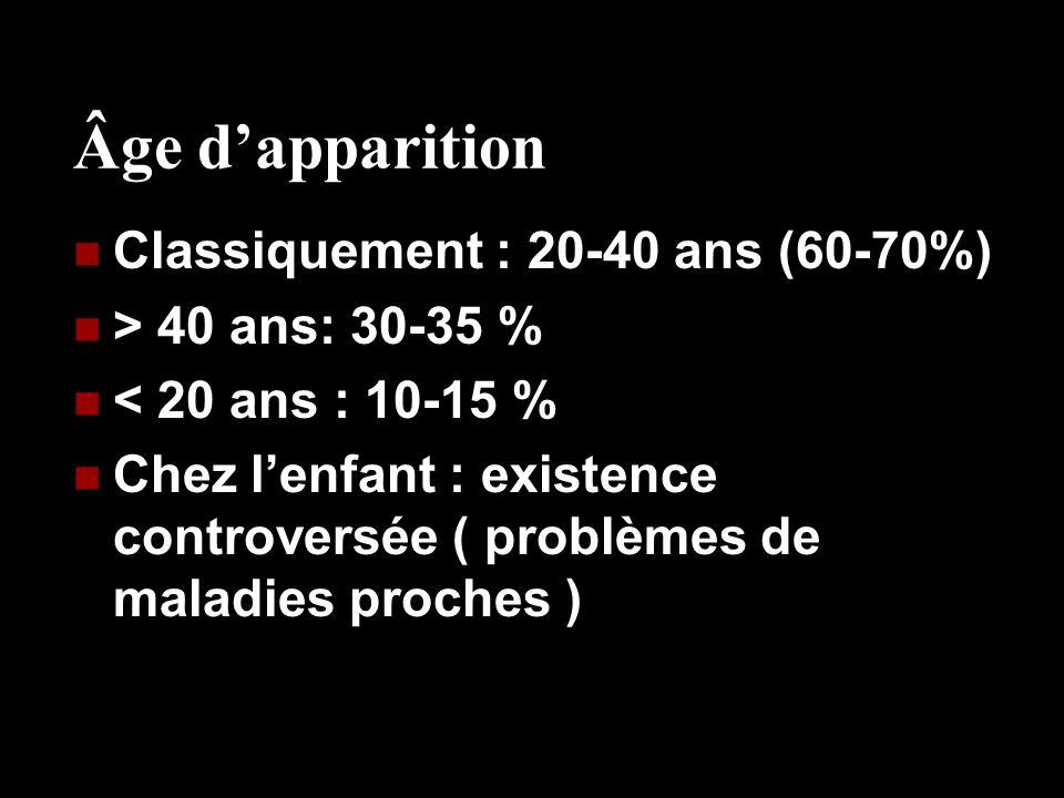 Âge d'apparition Classiquement : 20-40 ans (60-70%)
