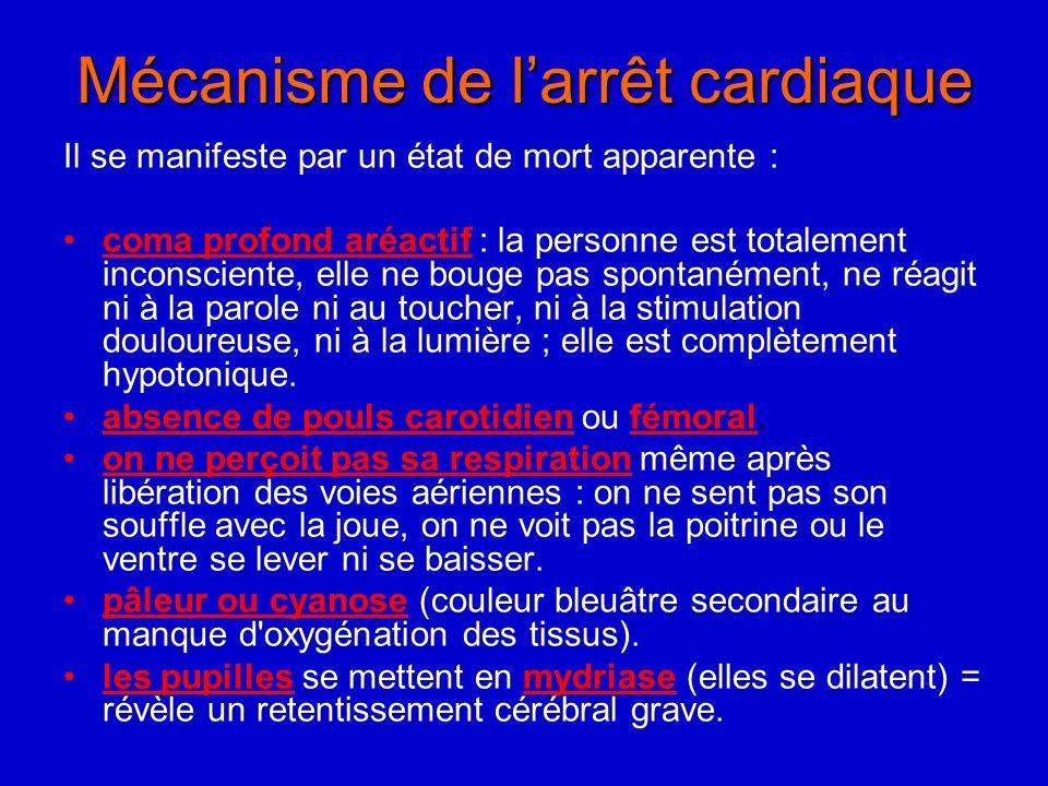 Mécanisme de l'arrêt cardiaque