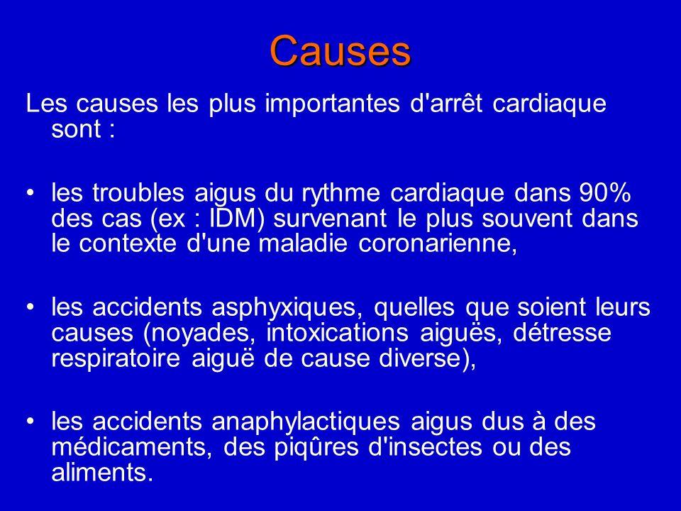 Causes Les causes les plus importantes d arrêt cardiaque sont :