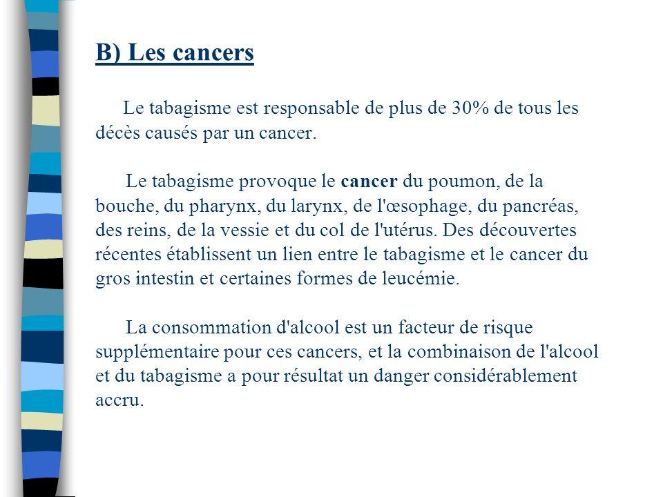 B) Les cancers Le tabagisme est responsable de plus de 30% de tous les décès causés par un cancer.