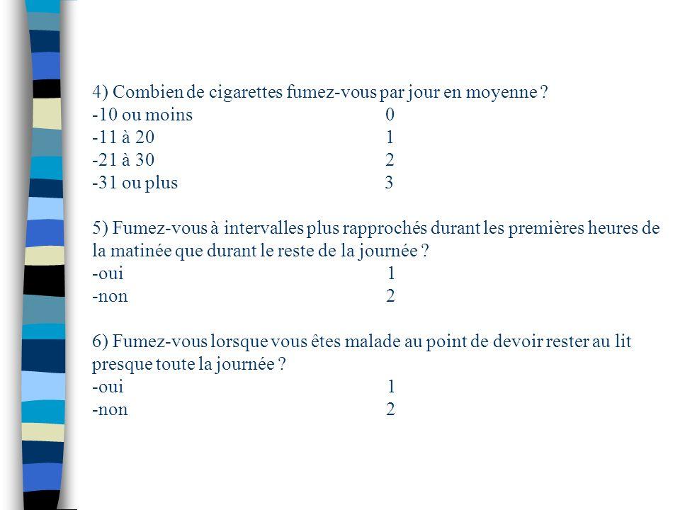 4) Combien de cigarettes fumez-vous par jour en moyenne