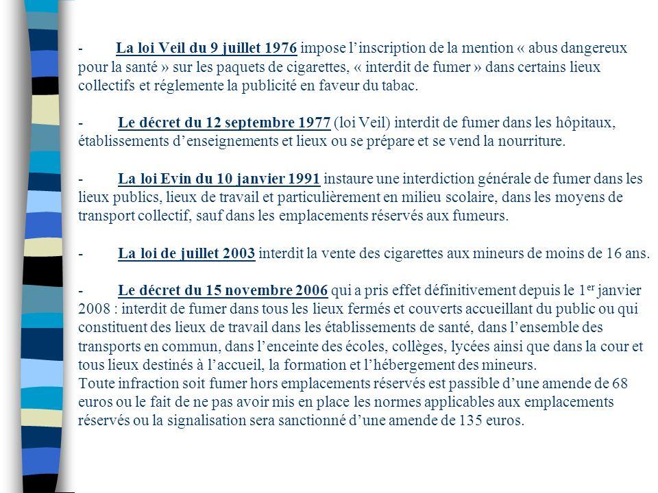 - La loi Veil du 9 juillet 1976 impose l'inscription de la mention « abus dangereux pour la santé » sur les paquets de cigarettes, « interdit de fumer » dans certains lieux collectifs et réglemente la publicité en faveur du tabac.