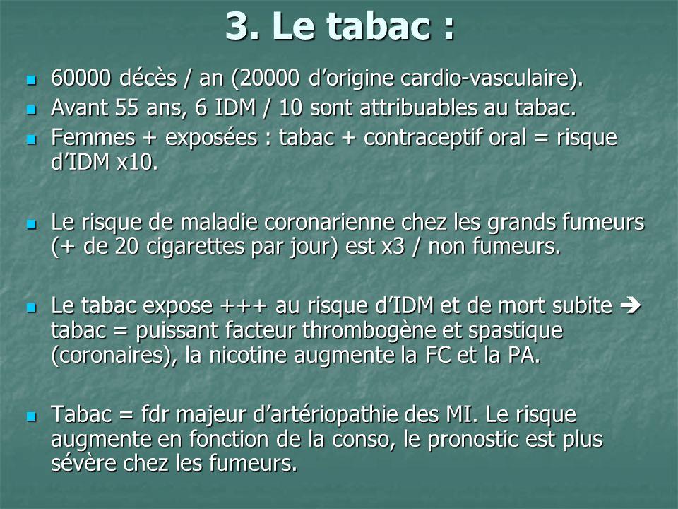 3. Le tabac : 60000 décès / an (20000 d'origine cardio-vasculaire).