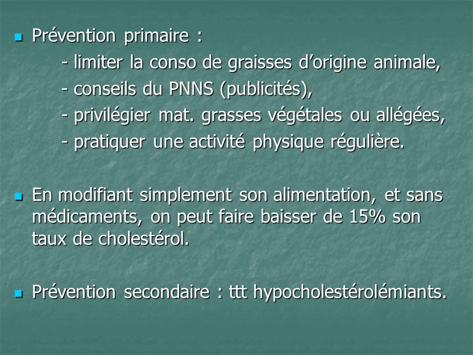 Prévention primaire : - limiter la conso de graisses d'origine animale, - conseils du PNNS (publicités),