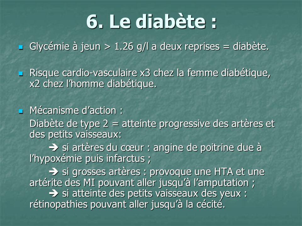 6. Le diabète : Glycémie à jeun > 1.26 g/l a deux reprises = diabète.