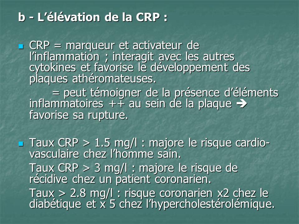 b - L'élévation de la CRP :