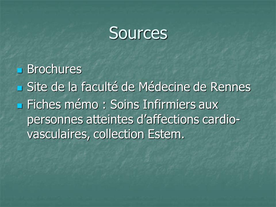 Sources Brochures Site de la faculté de Médecine de Rennes