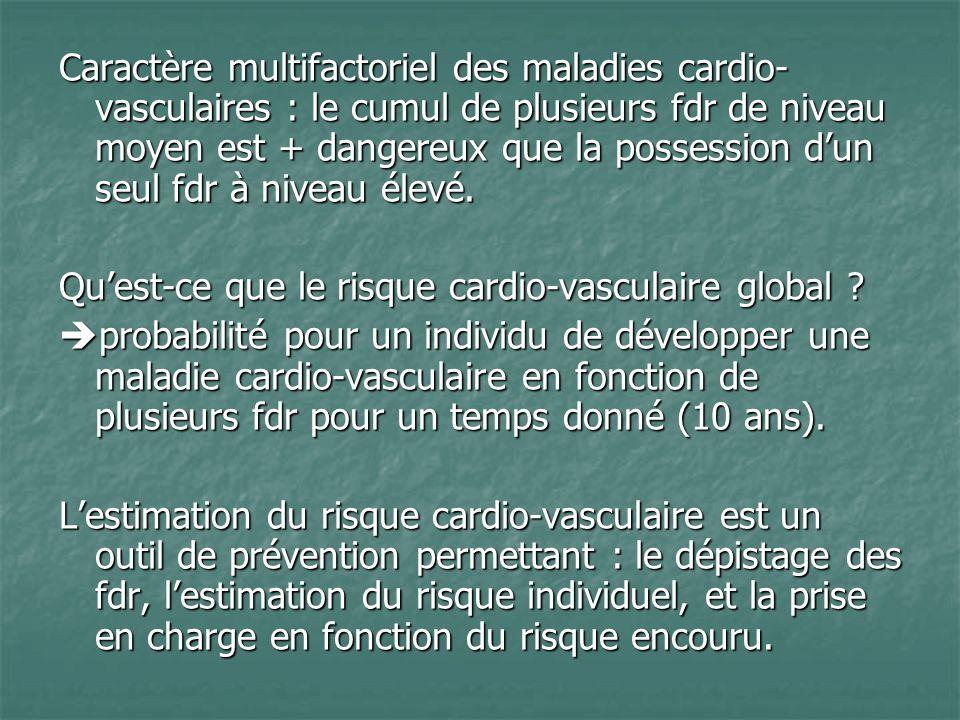 Caractère multifactoriel des maladies cardio-vasculaires : le cumul de plusieurs fdr de niveau moyen est + dangereux que la possession d'un seul fdr à niveau élevé.