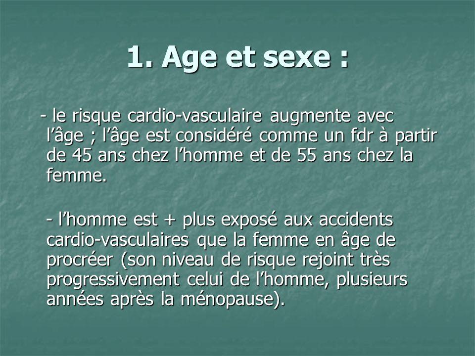 1. Age et sexe :
