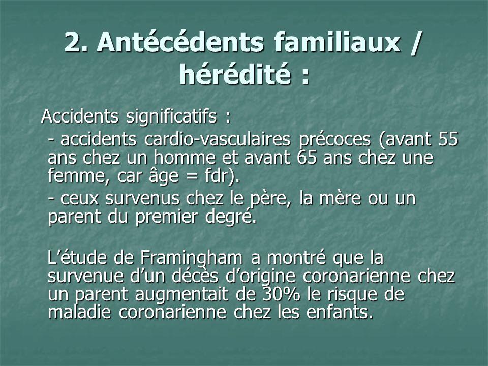 2. Antécédents familiaux / hérédité :