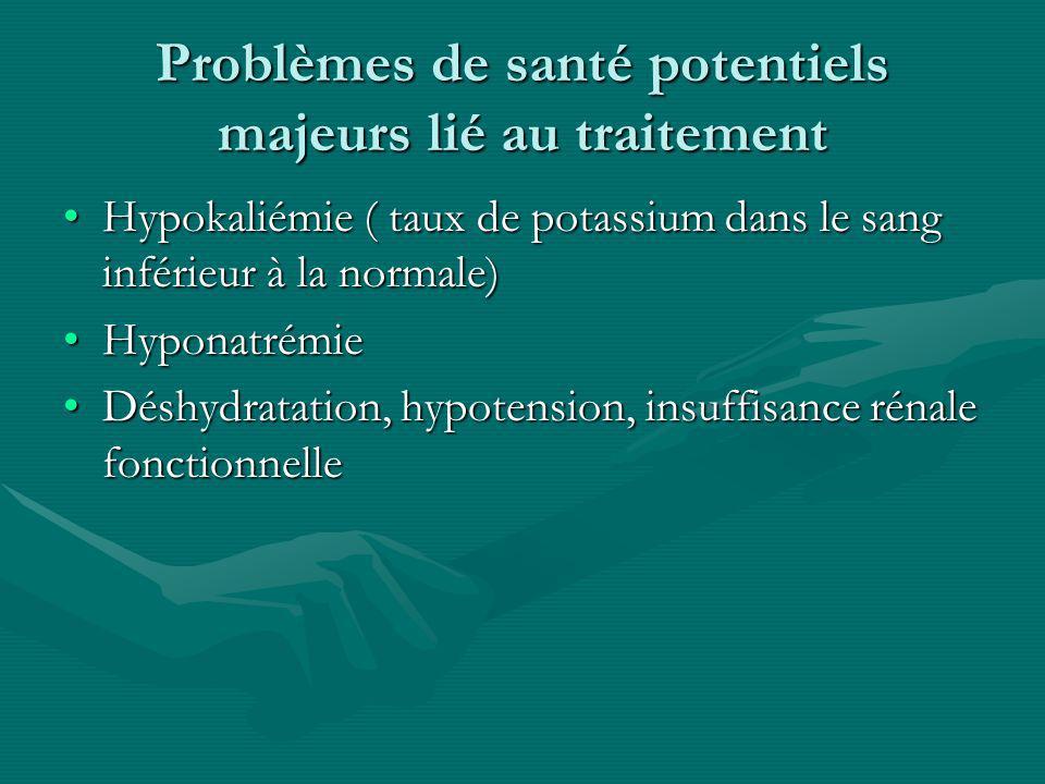 Problèmes de santé potentiels majeurs lié au traitement