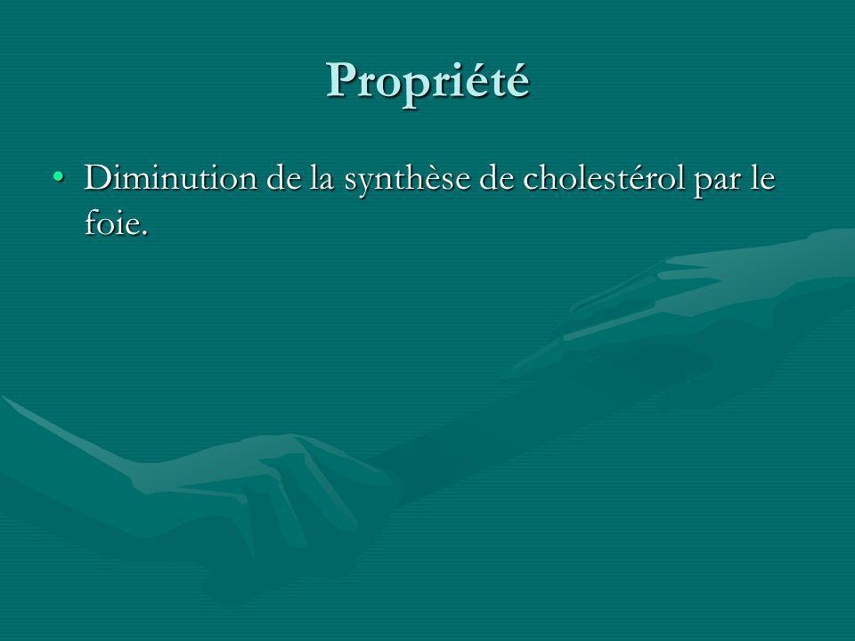 Propriété Diminution de la synthèse de cholestérol par le foie.
