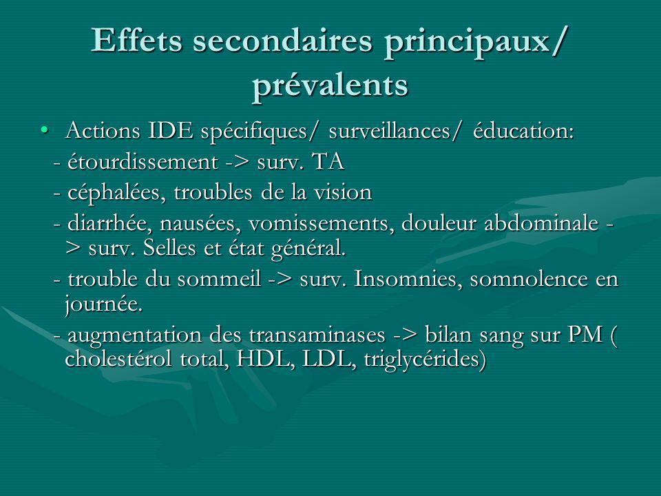 Effets secondaires principaux/ prévalents
