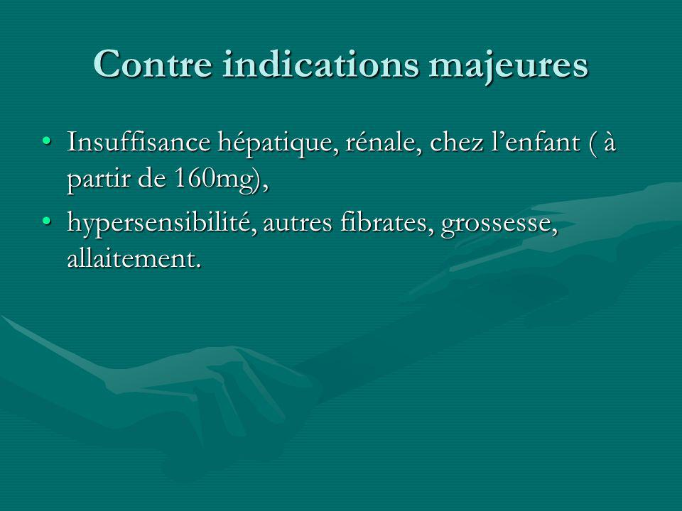 Contre indications majeures