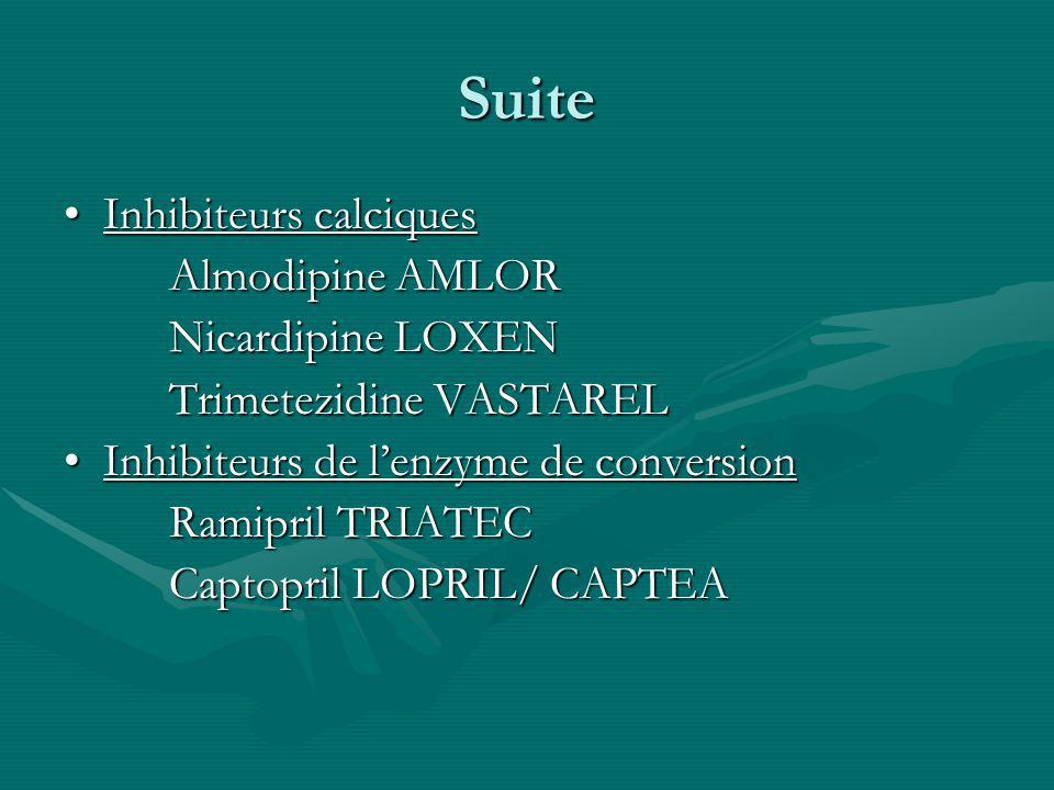 Suite Inhibiteurs calciques Almodipine AMLOR Nicardipine LOXEN