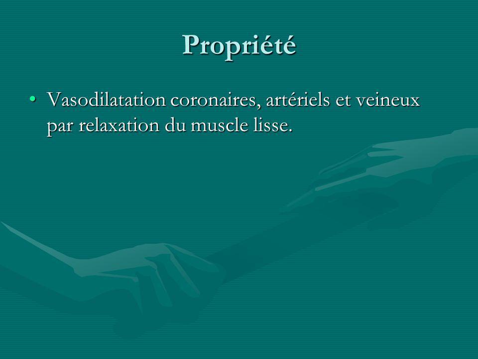 Propriété Vasodilatation coronaires, artériels et veineux par relaxation du muscle lisse.