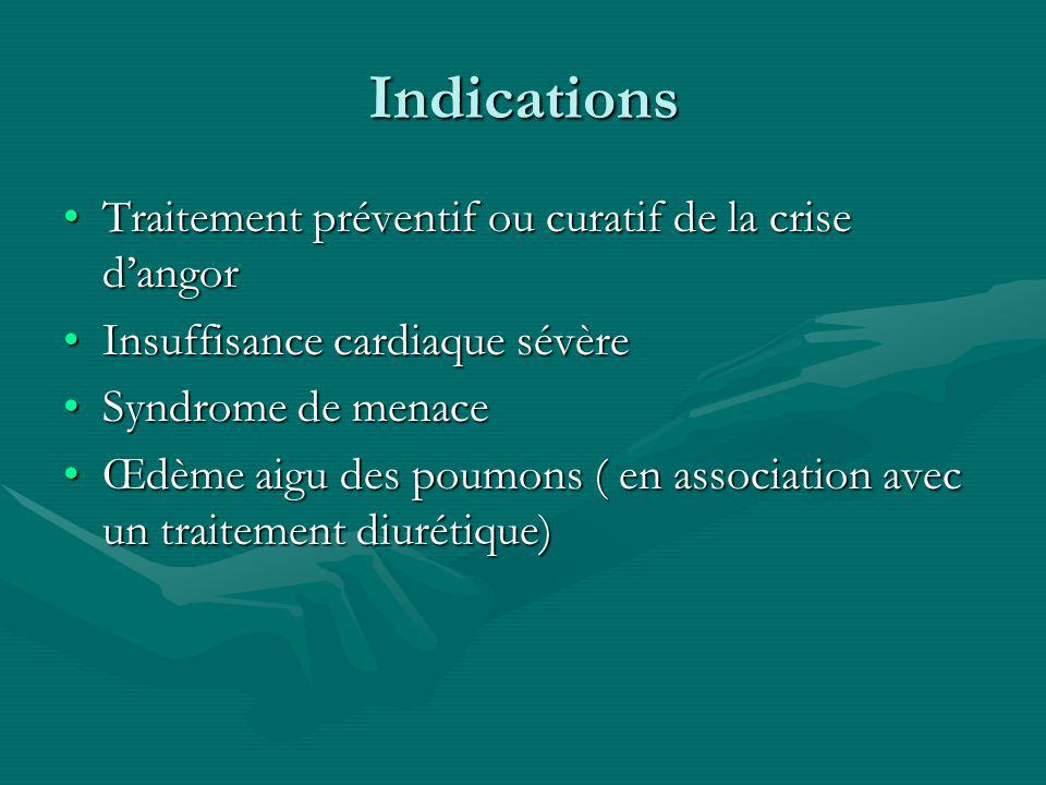Indications Traitement préventif ou curatif de la crise d'angor