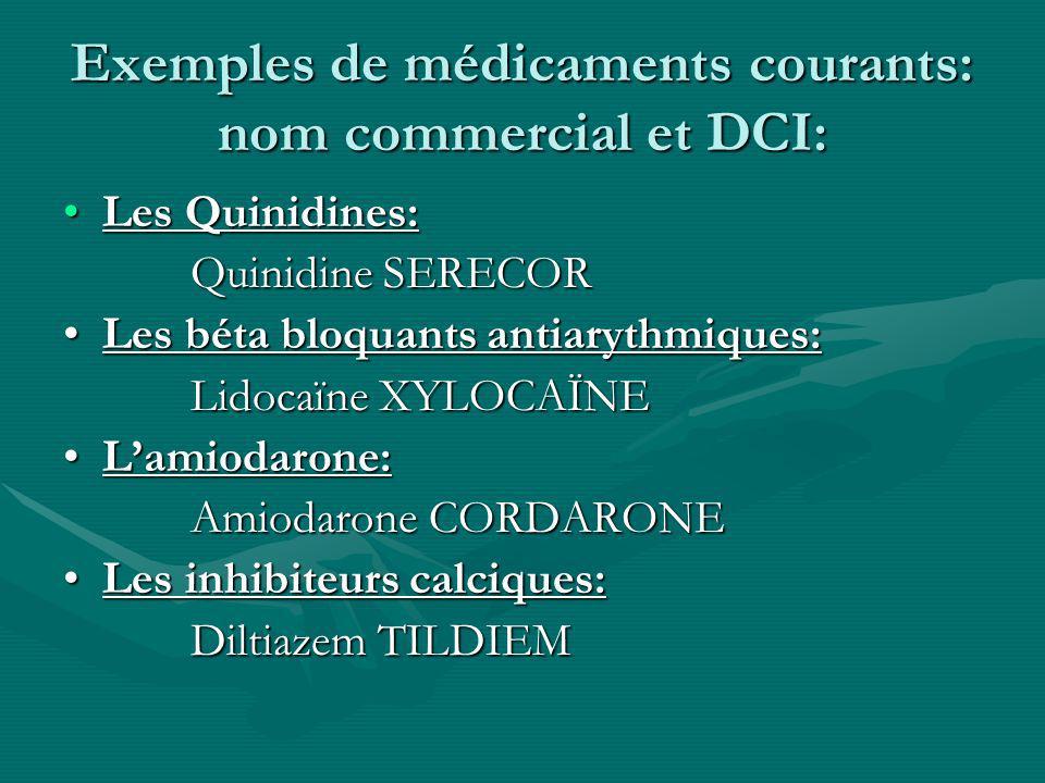 Exemples de médicaments courants: nom commercial et DCI: