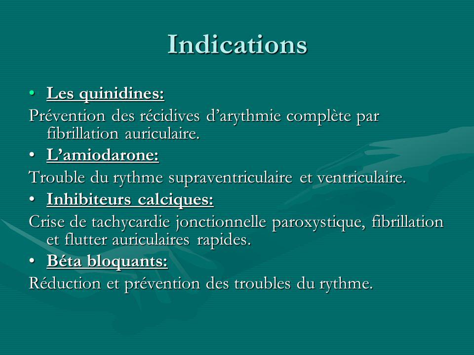 Indications Les quinidines: