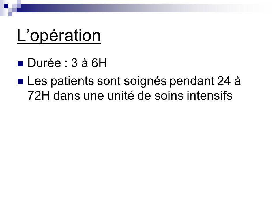 L'opération Durée : 3 à 6H.