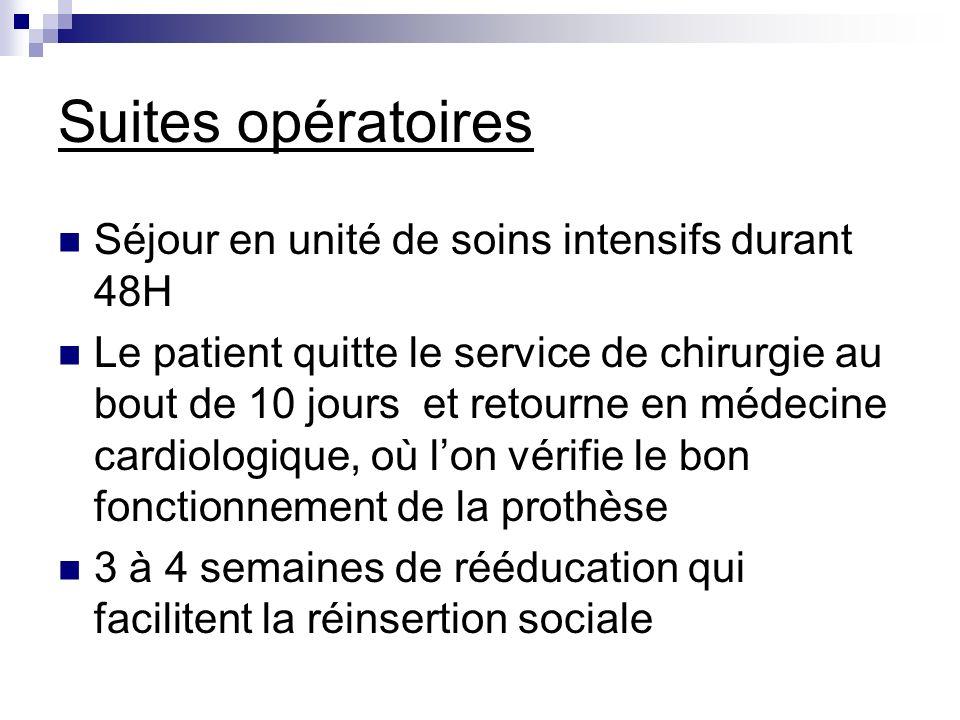 Suites opératoires Séjour en unité de soins intensifs durant 48H