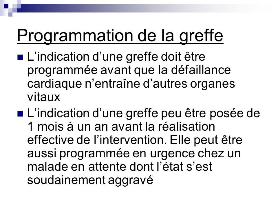 Programmation de la greffe